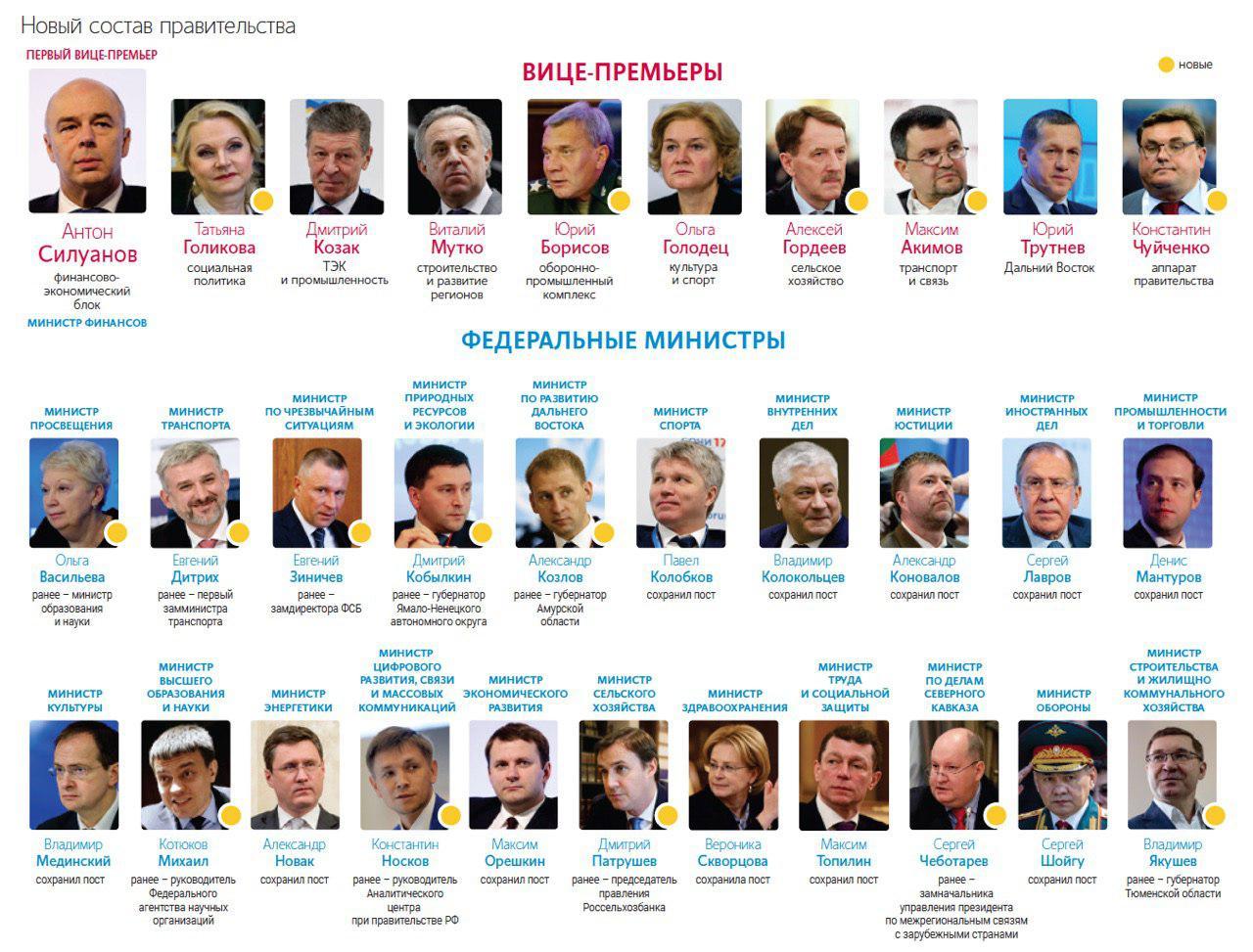 Новый состав Правительства